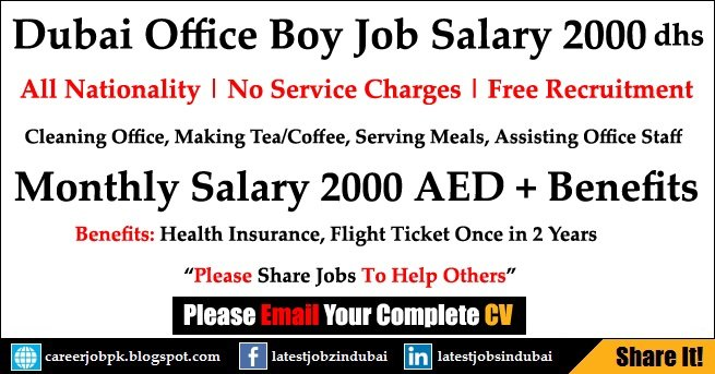 kitchen designer jobs in uae food and beverage manager salary in dubai foodfash co 413