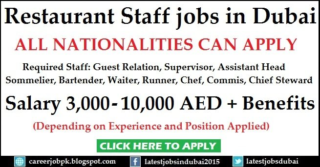 Fast Food Jobs In Dubai
